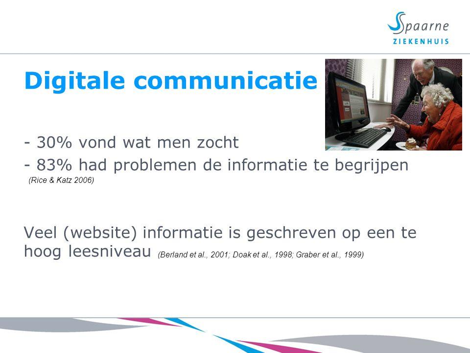 Digitale communicatie - 30% vond wat men zocht - 83% had problemen de informatie te begrijpen Veel (website) informatie is geschreven op een te hoog l