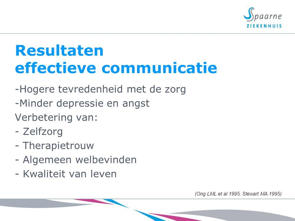 Resultaten effectieve communicatie -Hogere tevredenheid met de zorg -Minder depressie en angst Verbetering van: - Zelfzorg - Therapietrouw - Algemeen