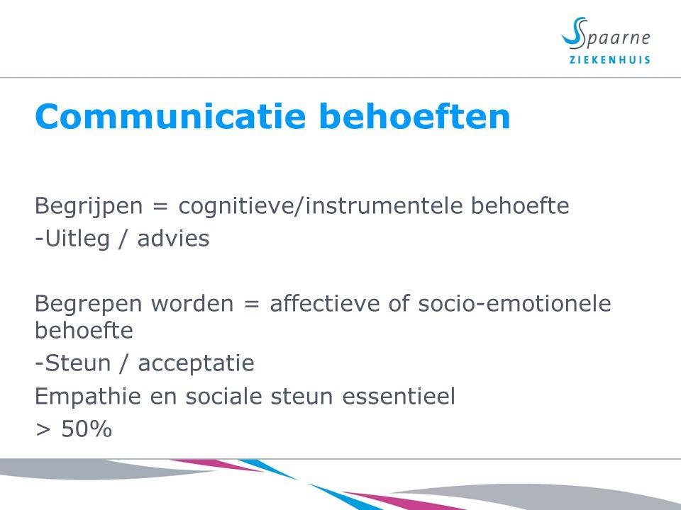 Communicatie behoeften Begrijpen = cognitieve/instrumentele behoefte -Uitleg / advies Begrepen worden = affectieve of socio-emotionele behoefte -Steun