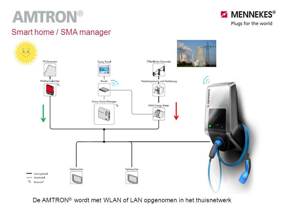 Smart home / SMA manager De AMTRON ® wordt met WLAN of LAN opgenomen in het thuisnetwerk