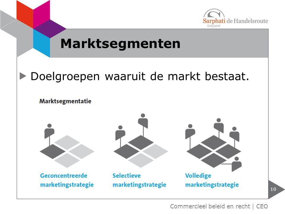 10 Commercieel beleid en recht | CEO Marktsegmenten Doelgroepen waaruit de markt bestaat.