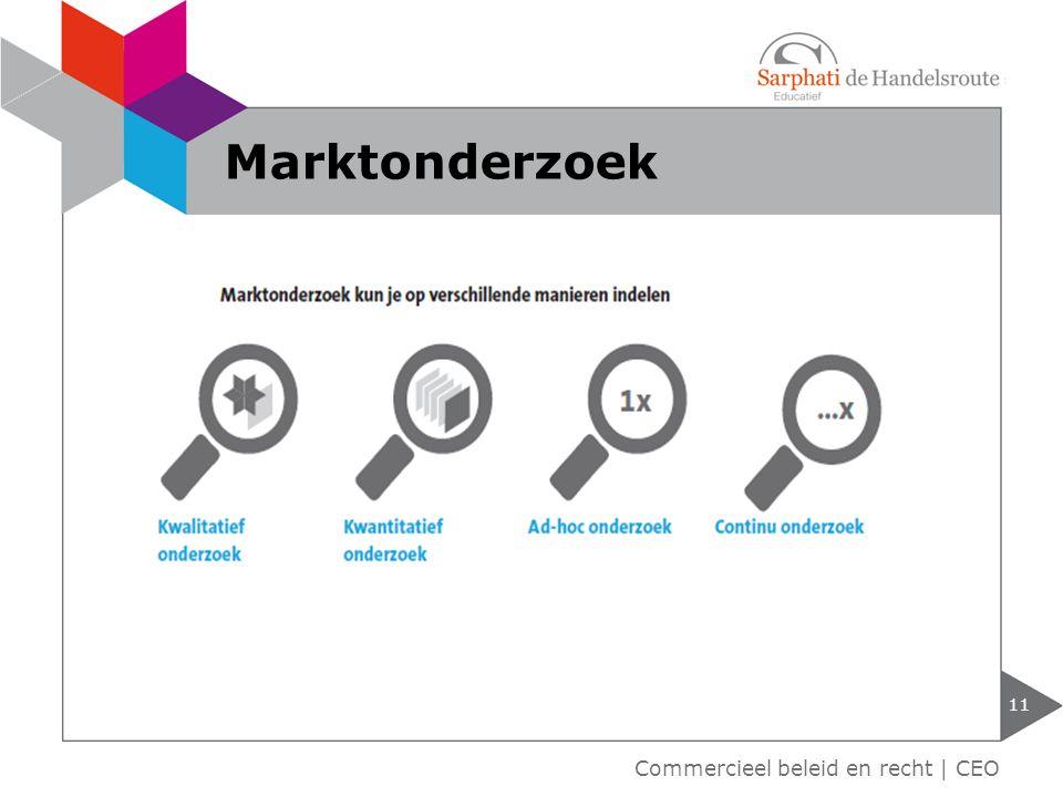 11 Commercieel beleid en recht | CEO Marktonderzoek