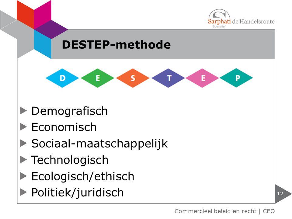 Demografisch Economisch Sociaal-maatschappelijk Technologisch Ecologisch/ethisch Politiek/juridisch 12 Commercieel beleid en recht | CEO DESTEP-method