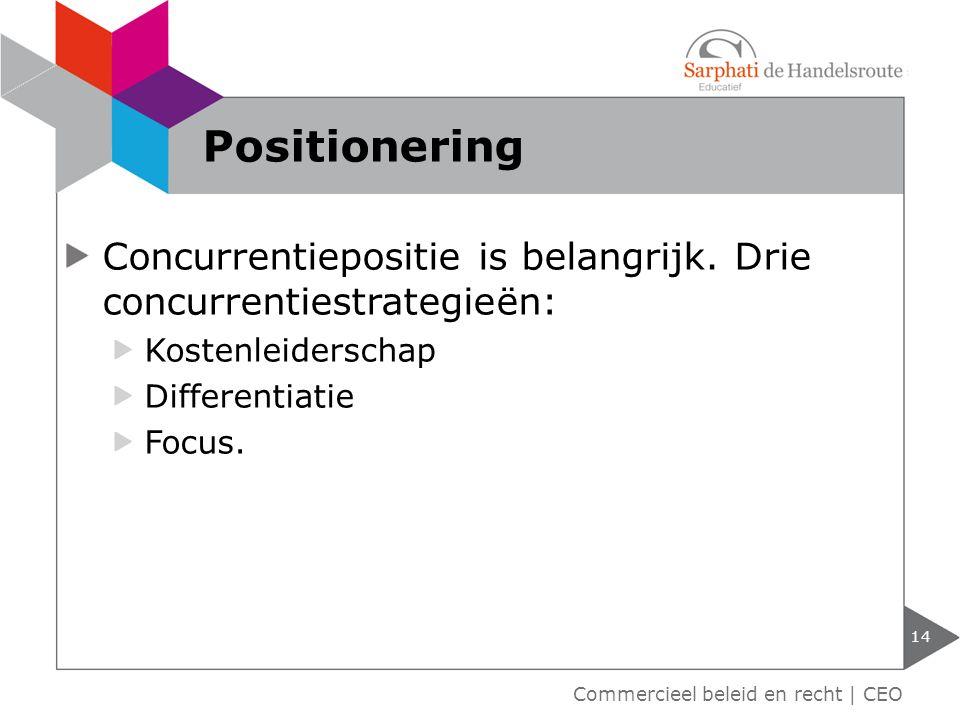14 Commercieel beleid en recht | CEO Positionering Concurrentiepositie is belangrijk. Drie concurrentiestrategieën: Kostenleiderschap Differentiatie F