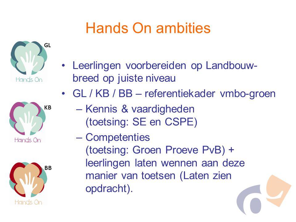 Leerlingen voorbereiden op Landbouw- breed op juiste niveau GL / KB / BB – referentiekader vmbo-groen –Kennis & vaardigheden (toetsing: SE en CSPE) –C