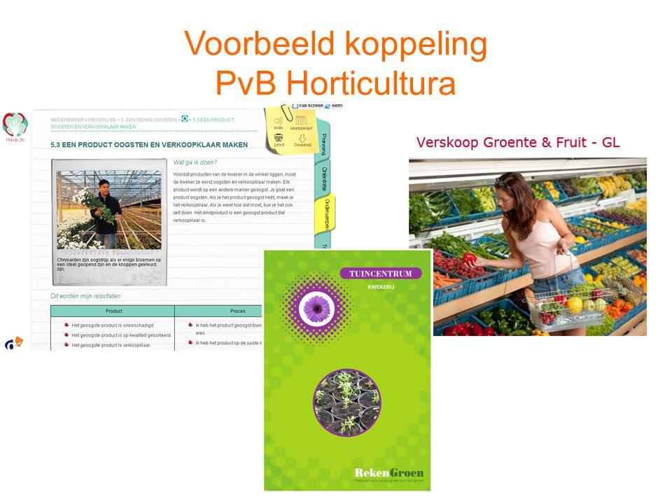 Voorbeeld koppeling PvB Horticultura