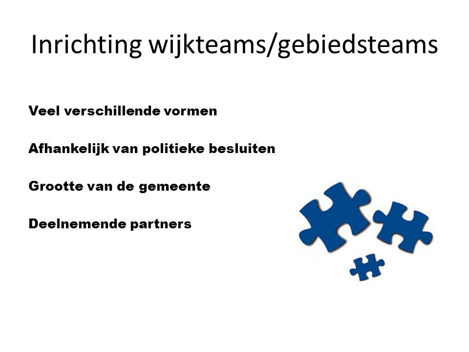 Inrichting wijkteams/gebiedsteams Afdeling SozaWe Nieuwe organisatie, bv.