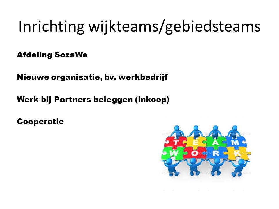 Horst aan de Maas 2012 start nieuwe werkwijze WMO/WWB medewerkers Training vraagverheldering/oplossingsgericht werken Medewerkers welzijnsinstellingen aangesloten Werkwijze en profiel al werkende ontwikkeld Competentieprofiel Movisie