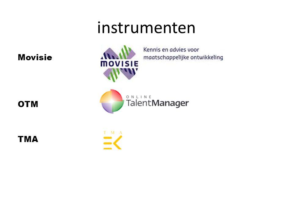 MOVISIE 5 kerncompetenties gemeente Horst aan de Maas Klantgerichtheid, Betrokkenheid, Kwaliteitsbewustzijn, Flexibiliteit Leervermogen Verwerkt in competentieprofiel Movisie