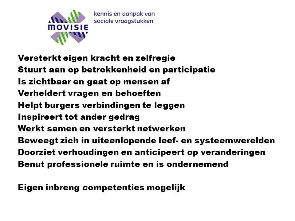Sinds 2002 ontwikkeld OTM psychologische testen Quin model als leidraad Veranderingen en effectiviteit in organisaties Inzicht in talenten en competenties Online module Training test interpreteren Eigen inbreng talenten/competenties mogelijk