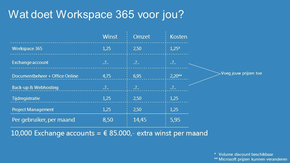Wat doet Workspace 365 voor jou? * Volume discount beschikbaar ** Microsoft prijzen kunnen veranderen Voeg jouw prijzen toe 10,000 Exchange accounts =