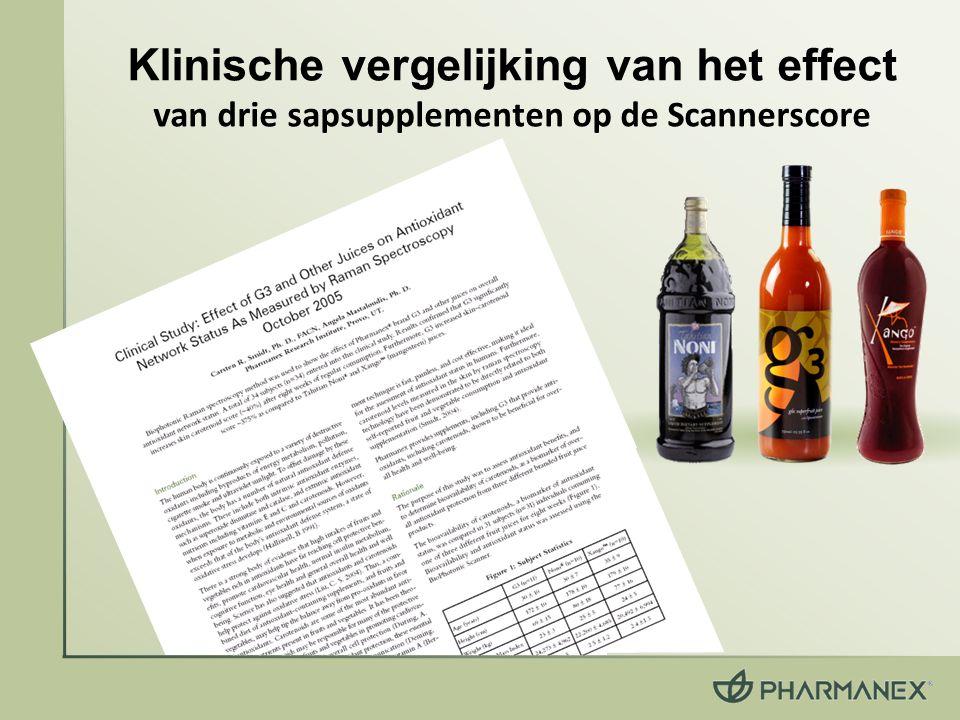Klinische vergelijking van het effect van drie sapsupplementen op de Scannerscore