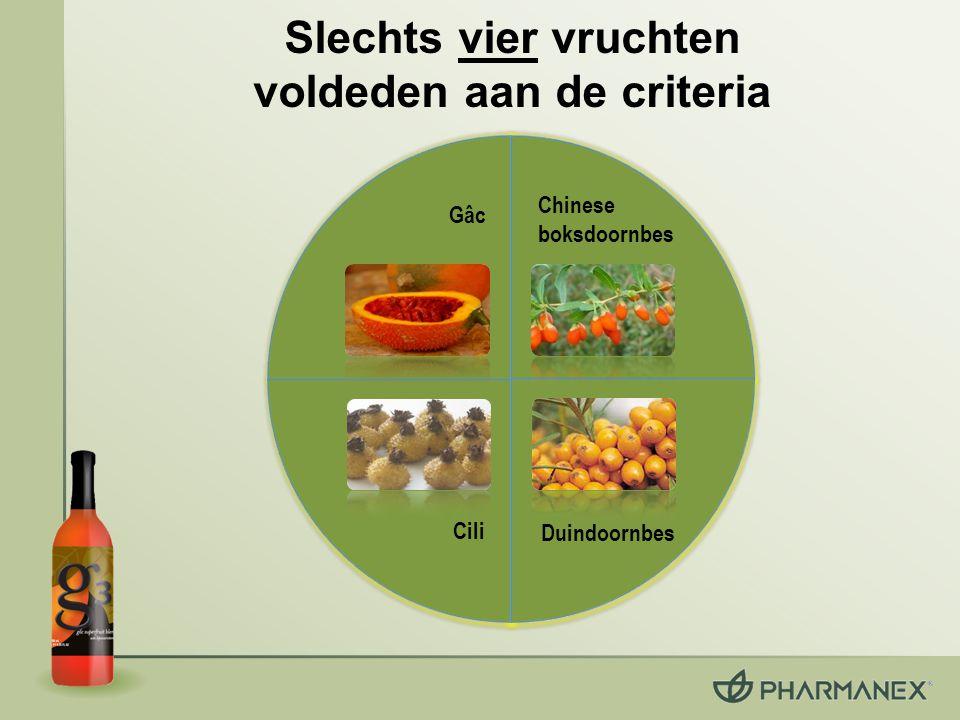 Overige supervruchten in g3 *Onderzoek uitgevoerd naar cili, niet naar g3 Cili ( Rosa roxburghii ) Groeit in China, vooral in de Guizhou- bergen Unieke polyfenolen Topleverancier van vitamine C Vitamine C is een antioxidant die de lichaamscellen beschermt.