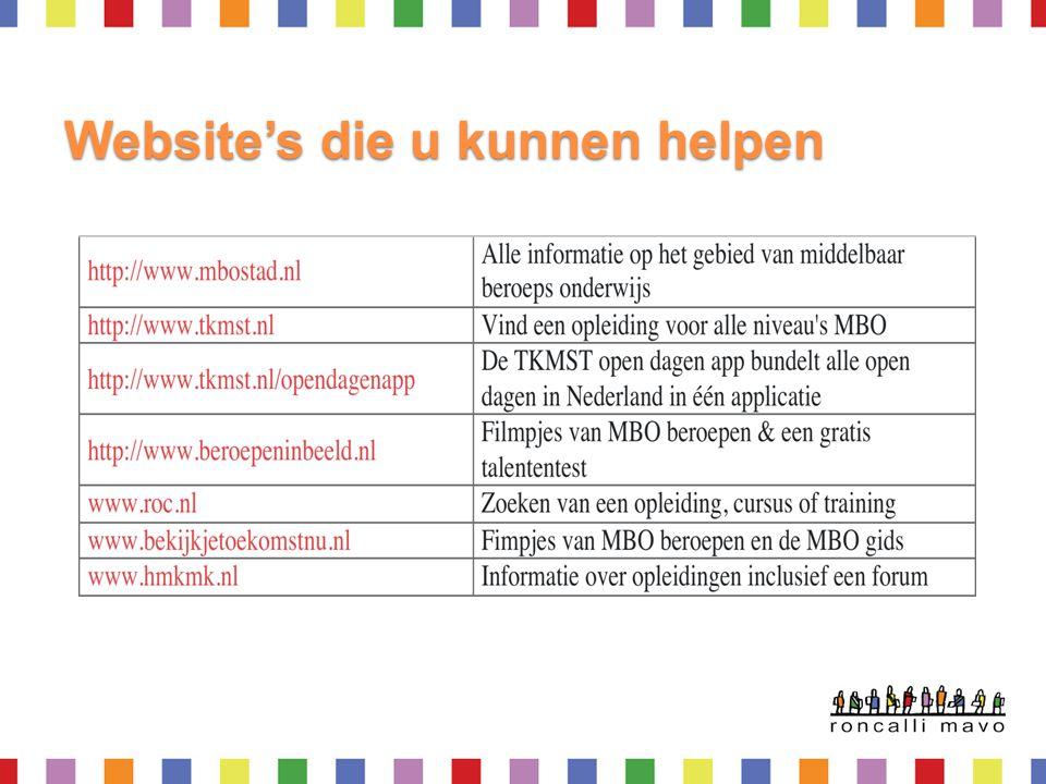 Website's die u kunnen helpen