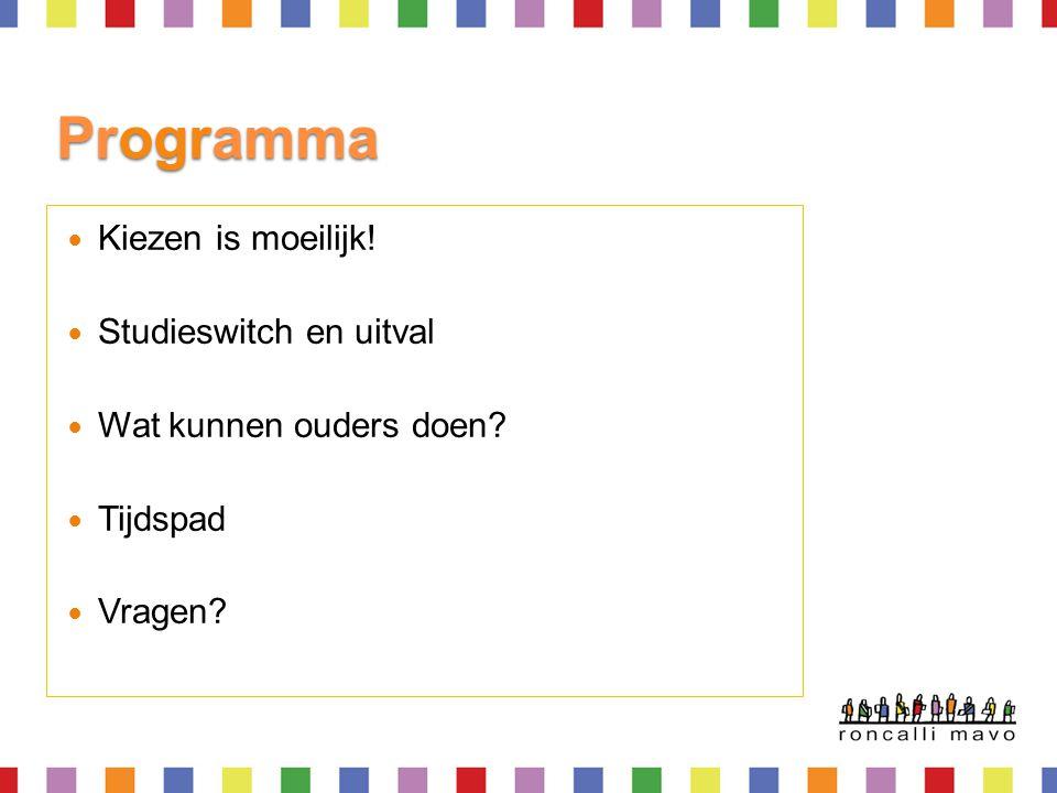 Programma Kiezen is moeilijk! Studieswitch en uitval Wat kunnen ouders doen? Tijdspad Vragen?