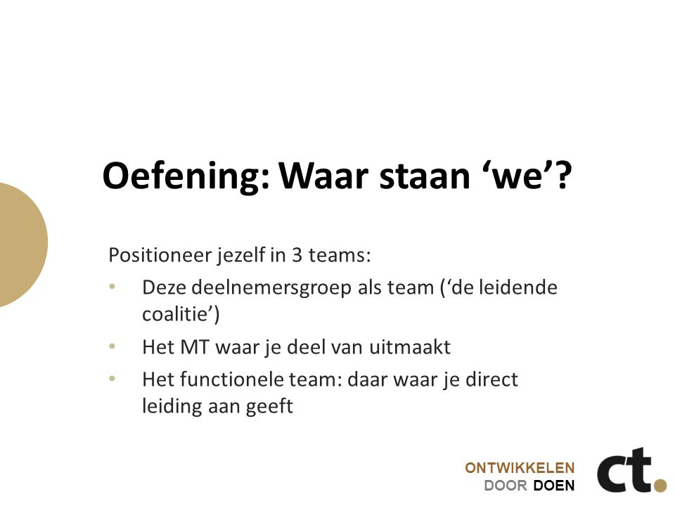 ONTWIKKELEN DOOR DOEN Oefening: Waar staan 'we'? Positioneer jezelf in 3 teams: Deze deelnemersgroep als team ('de leidende coalitie') Het MT waar je