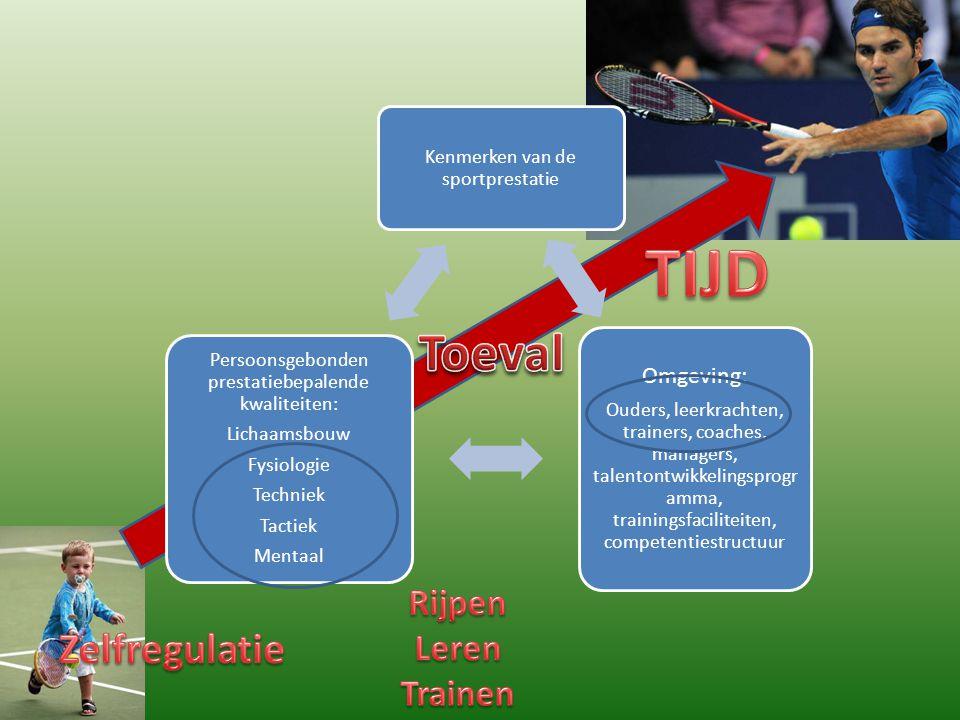 Kenmerken van de sportprestatie Omgeving: Ouders, leerkrachten, trainers, coaches, managers, talentontwikkelingsprogr amma, trainingsfaciliteiten, com