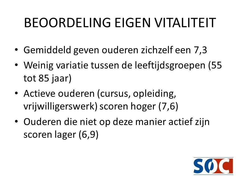 BEOORDELING EIGEN VITALITEIT Gemiddeld geven ouderen zichzelf een 7,3 Weinig variatie tussen de leeftijdsgroepen (55 tot 85 jaar) Actieve ouderen (cur