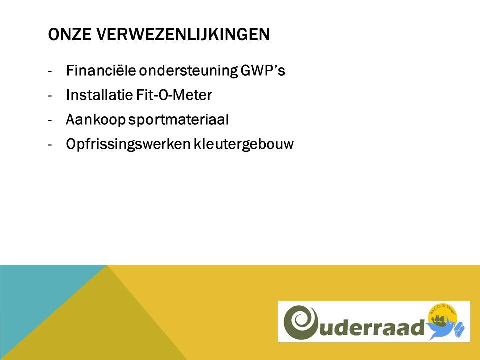 ONZE VERWEZENLIJKINGEN -Financiële ondersteuning GWP's -Installatie Fit-O-Meter -Aankoop sportmateriaal -Opfrissingswerken kleutergebouw