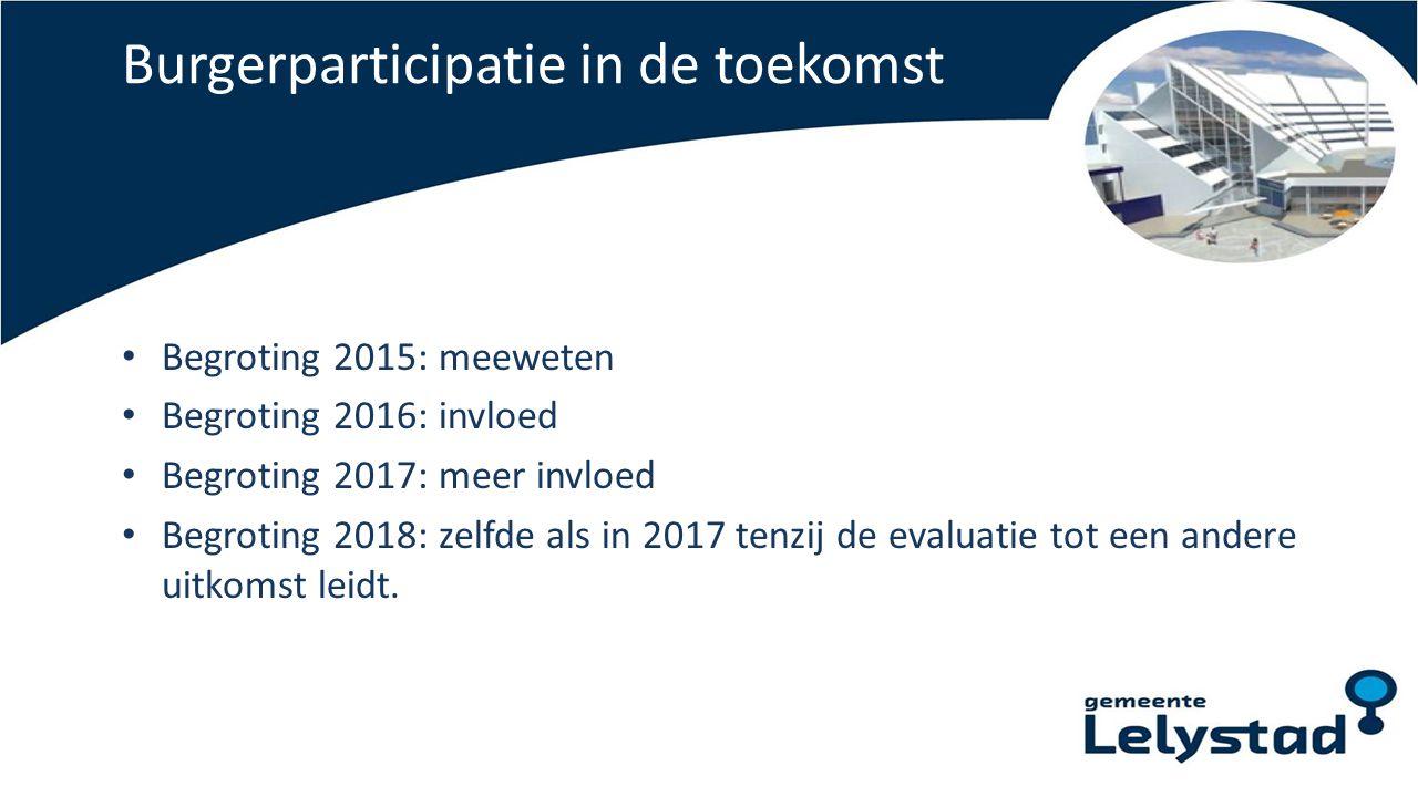 Burgerparticipatie in de toekomst Begroting 2015: meeweten Begroting 2016: invloed Begroting 2017: meer invloed Begroting 2018: zelfde als in 2017 ten