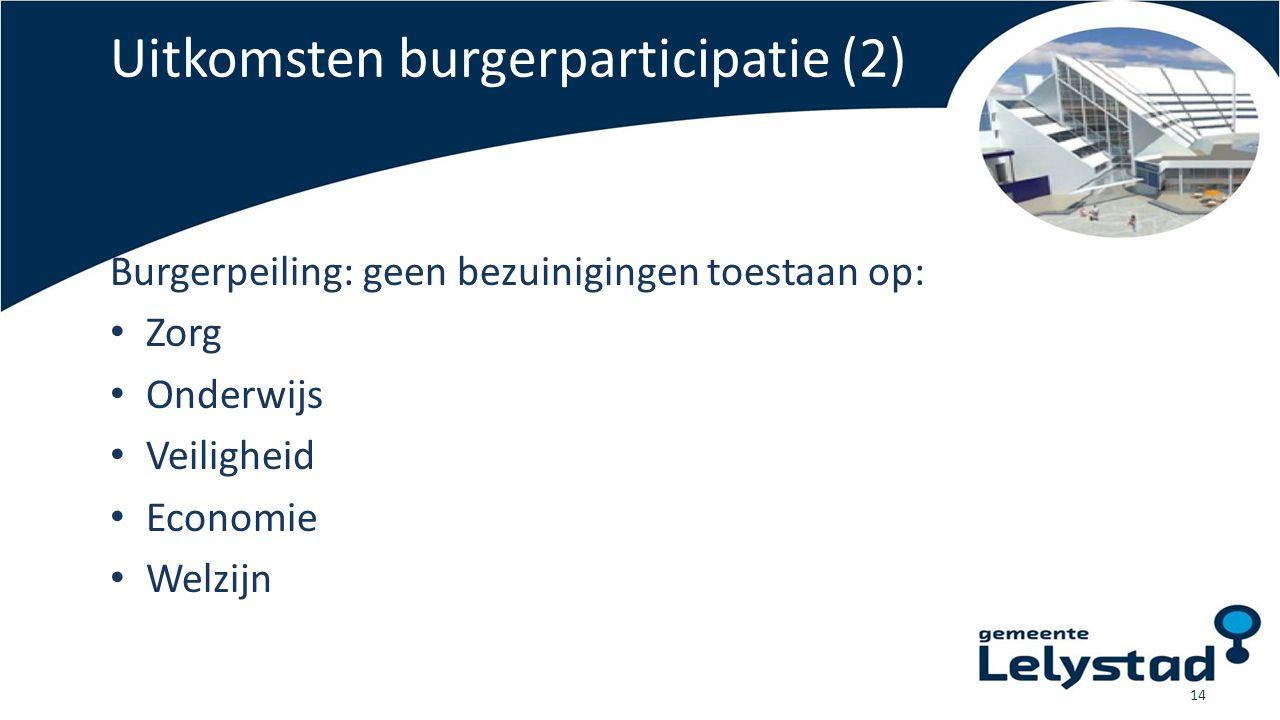 Uitkomsten burgerparticipatie (2) Burgerpeiling: geen bezuinigingen toestaan op: Zorg Onderwijs Veiligheid Economie Welzijn 14
