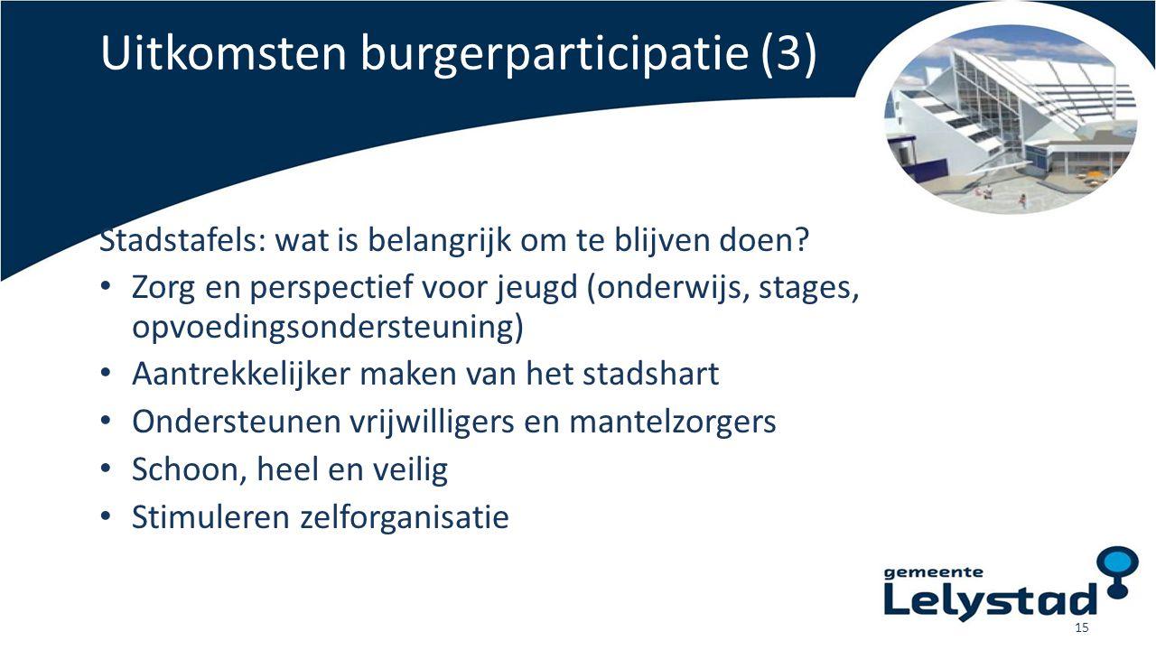 Uitkomsten burgerparticipatie (3) Stadstafels: wat is belangrijk om te blijven doen? Zorg en perspectief voor jeugd (onderwijs, stages, opvoedingsonde