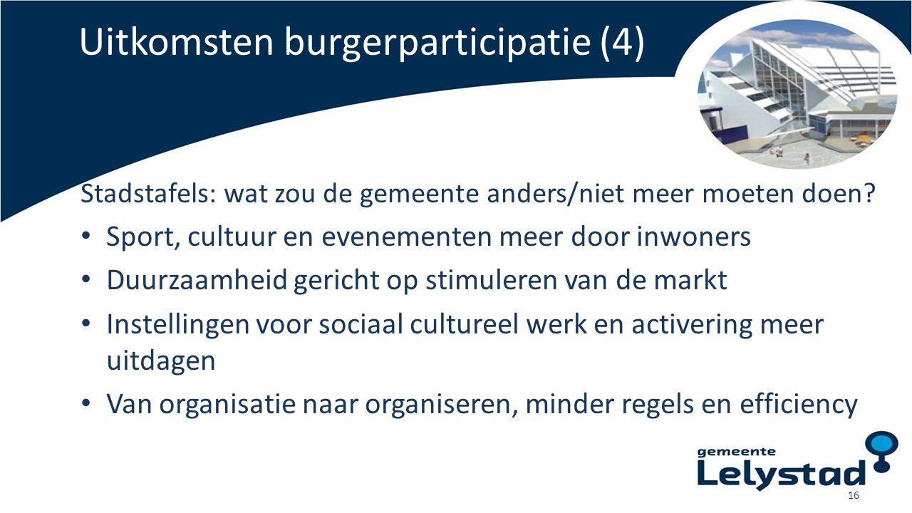 Uitkomsten burgerparticipatie (4) Stadstafels: wat zou de gemeente anders/niet meer moeten doen? Sport, cultuur en evenementen meer door inwoners Duur