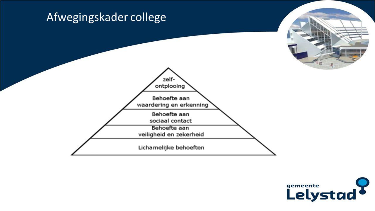 Afwegingskader college