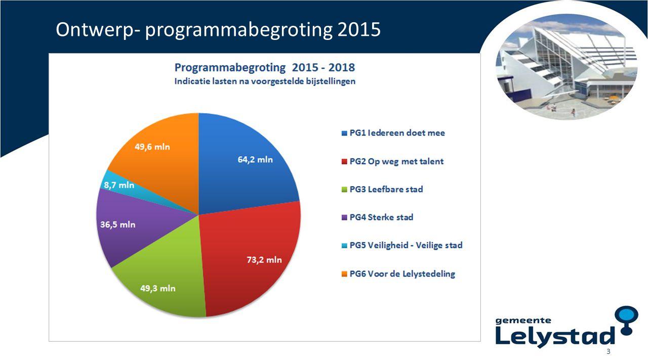 Ontwerp- programmabegroting 2015 3