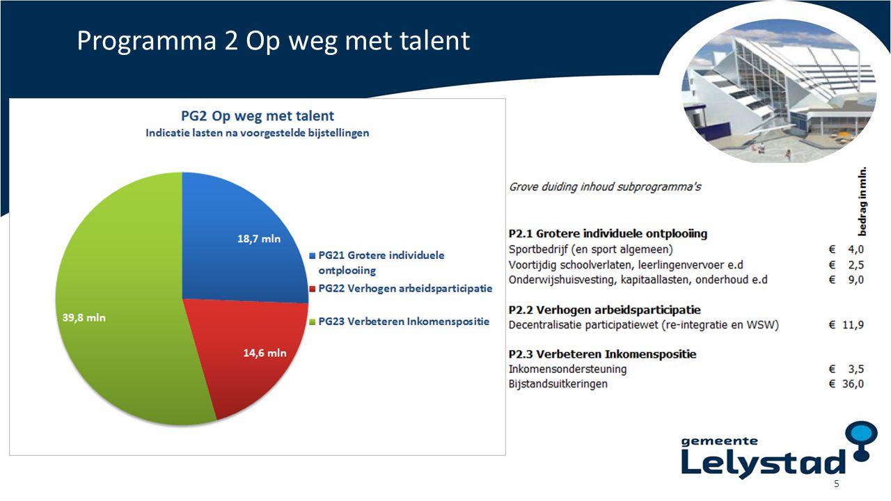 Programma 2 Op weg met talent 5