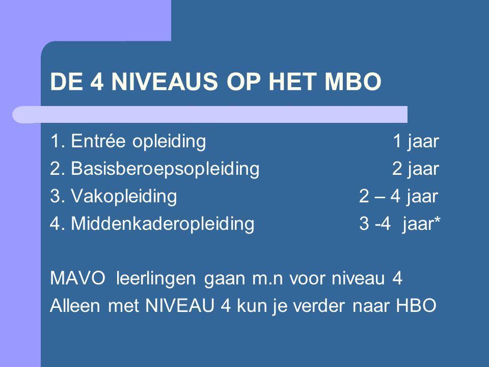 DE 4 NIVEAUS OP HET MBO 1. Entrée opleiding 1 jaar 2.
