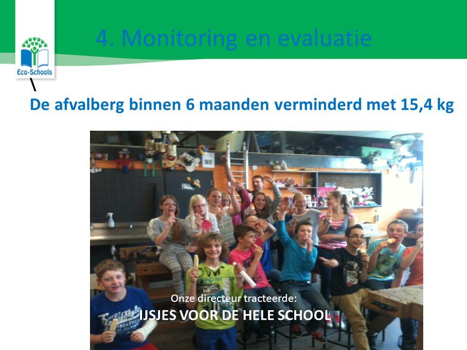 4. Monitoring en evaluatie Onze directeur tracteerde: IJSJES VOOR DE HELE SCHOOL \ De afvalberg binnen 6 maanden verminderd met 15,4 kg