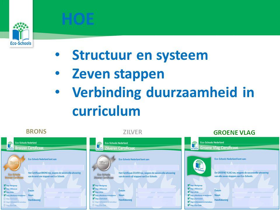 BRONS ZILVER GROENE VLAG Structuur en systeem Zeven stappen Verbinding duurzaamheid in curriculum HOE