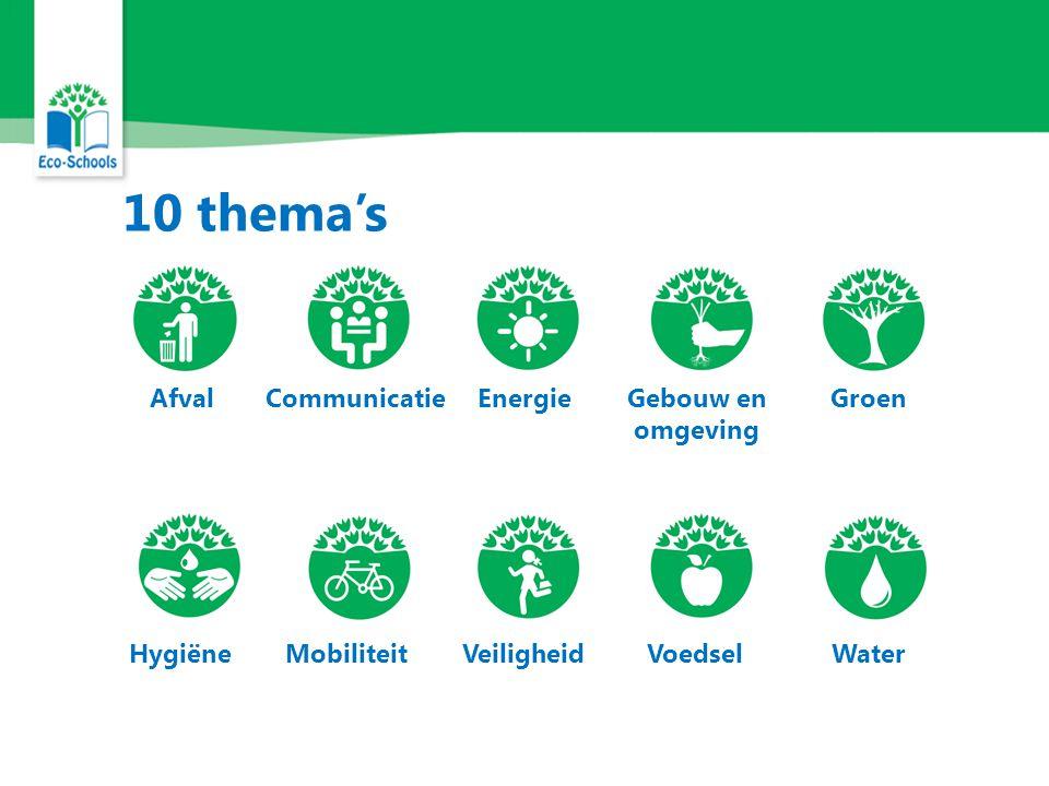 10 thema's AfvalCommunicatieEnergieGebouw en omgeving Groen HygiëneMobiliteitVeiligheidVoedselWater