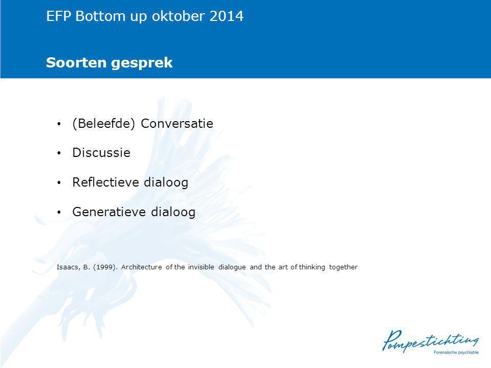 Soorten gesprek (Beleefde) Conversatie Discussie Reflectieve dialoog Generatieve dialoog Isaacs, B.