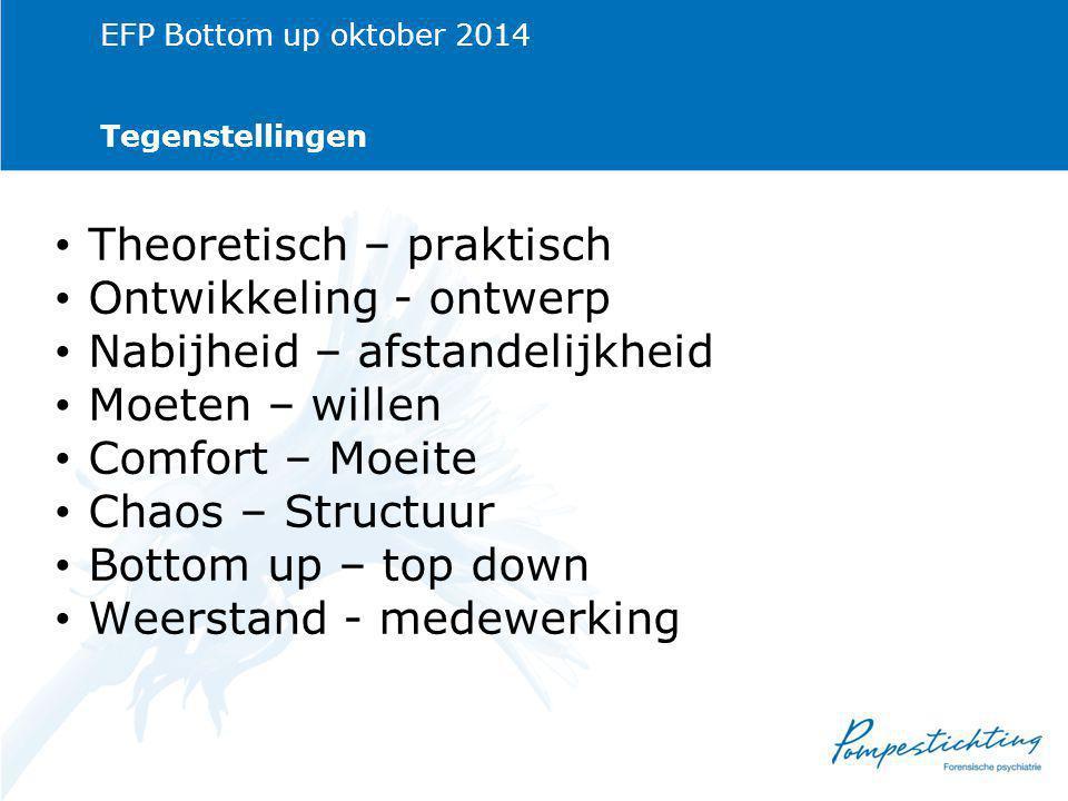 EFP Bottom up oktober 2014 Tegenstellingen Theoretisch – praktisch Ontwikkeling - ontwerp Nabijheid – afstandelijkheid Moeten – willen Comfort – Moeite Chaos – Structuur Bottom up – top down Weerstand - medewerking