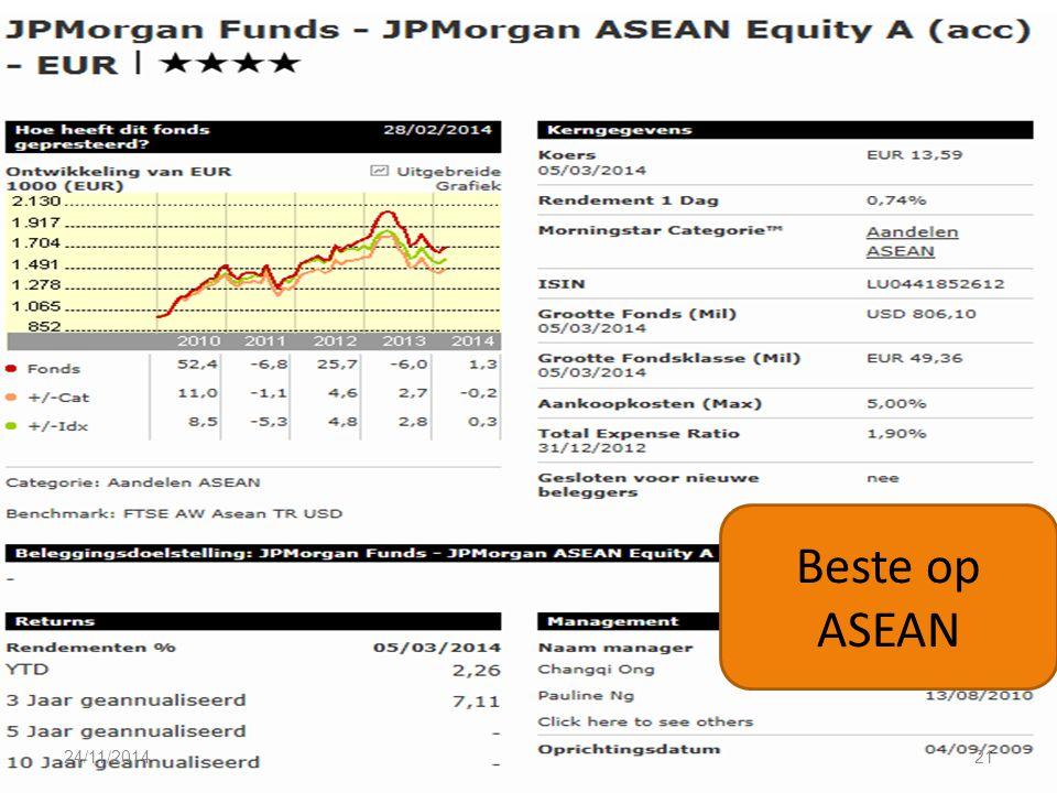 24/11/201421 Beste op ASEAN