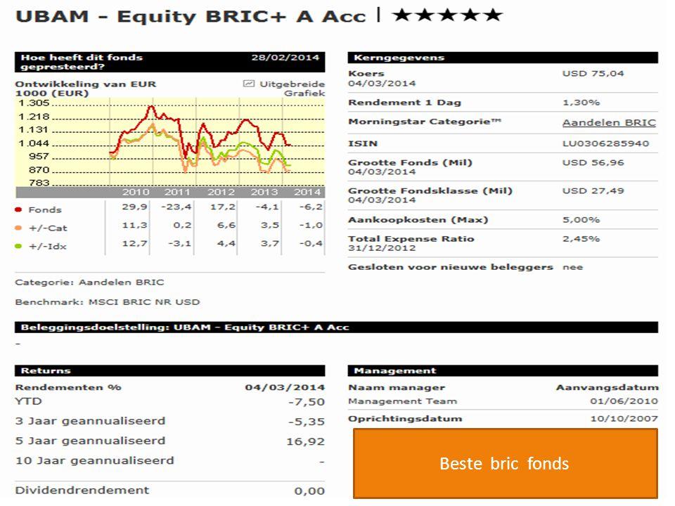 24/11/201423 Beste bric fonds
