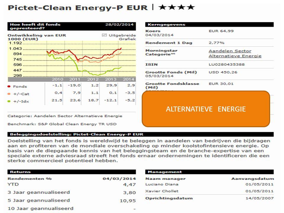 24/11/201427 ALTERNATIEVE ENERGIE