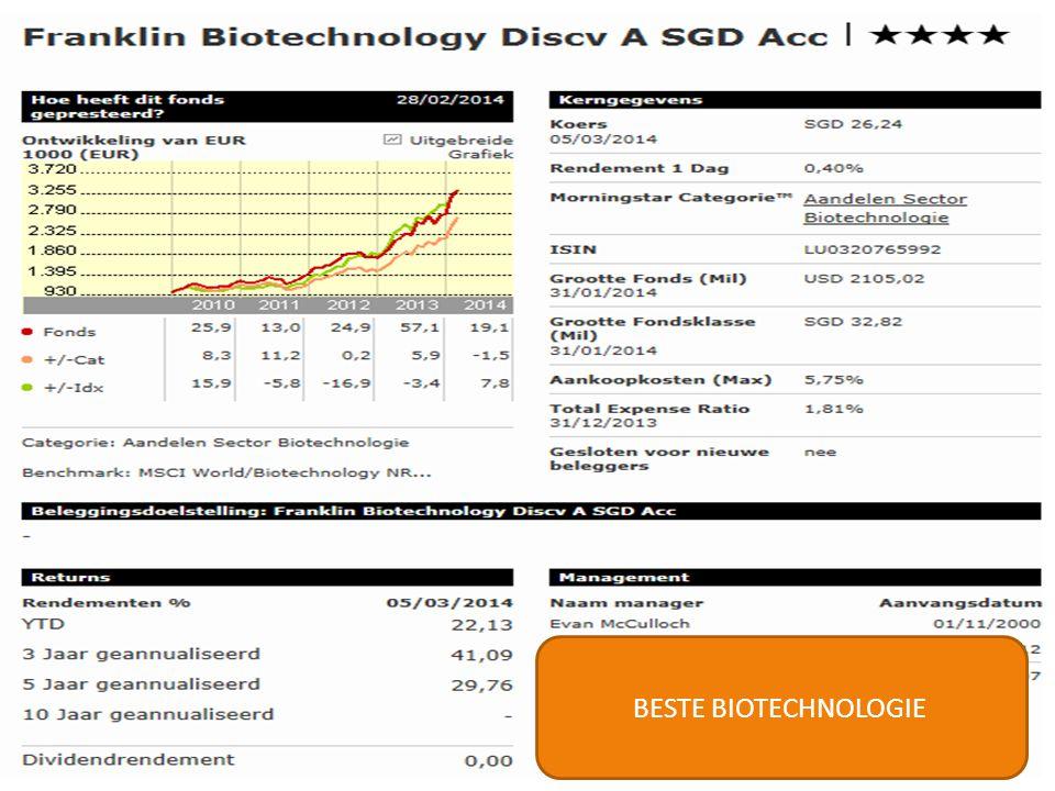 24/11/201428 BESTE BIOTECHNOLOGIE