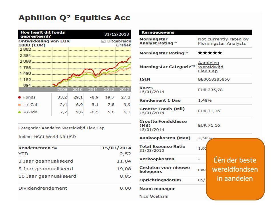 24/11/201433 Één der beste wereldfondsen in aandelen
