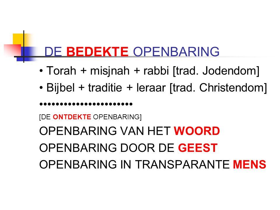 DE BEDEKTE OPENBARING Torah + misjnah + rabbi [trad. Jodendom] Bijbel + traditie + leraar [trad. Christendom] [DE ONTDEKTE OPENBARING] OPENBARING VAN