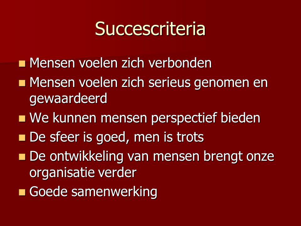 Succescriteria Mensen voelen zich verbonden Mensen voelen zich verbonden Mensen voelen zich serieus genomen en gewaardeerd Mensen voelen zich serieus