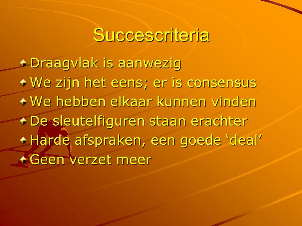 Succescriteria Draagvlak is aanwezig We zijn het eens; er is consensus We hebben elkaar kunnen vinden De sleutelfiguren staan erachter Harde afspraken