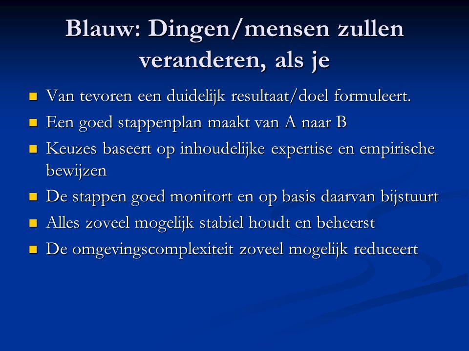 Blauw: Dingen/mensen zullen veranderen, als je Van tevoren een duidelijk resultaat/doel formuleert. Van tevoren een duidelijk resultaat/doel formuleer