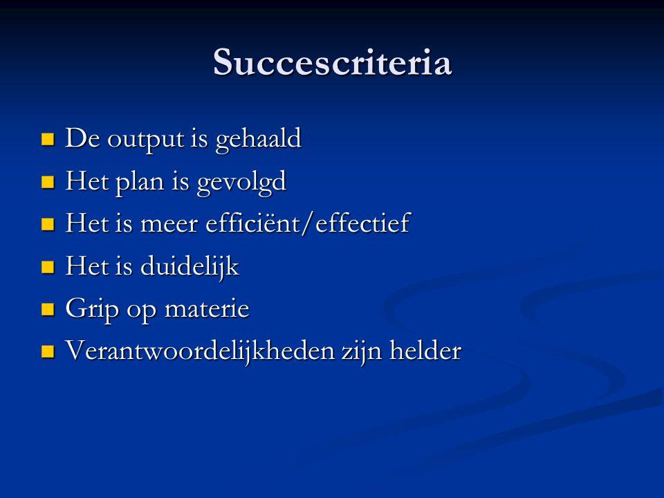 Succescriteria De output is gehaald De output is gehaald Het plan is gevolgd Het plan is gevolgd Het is meer efficiënt/effectief Het is meer efficiënt