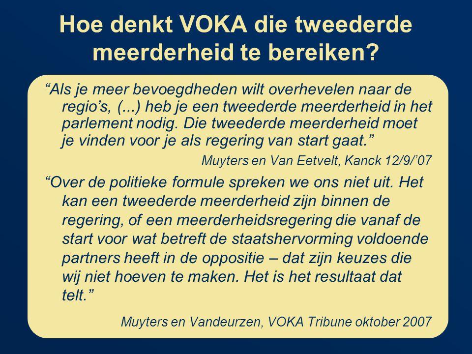 Hoe denkt VOKA die tweederde meerderheid te bereiken.
