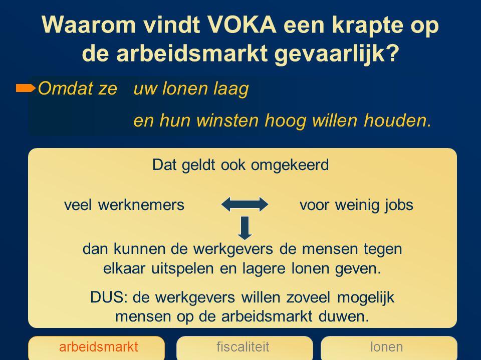 Waarom vindt VOKA een krapte op de arbeidsmarkt gevaarlijk.