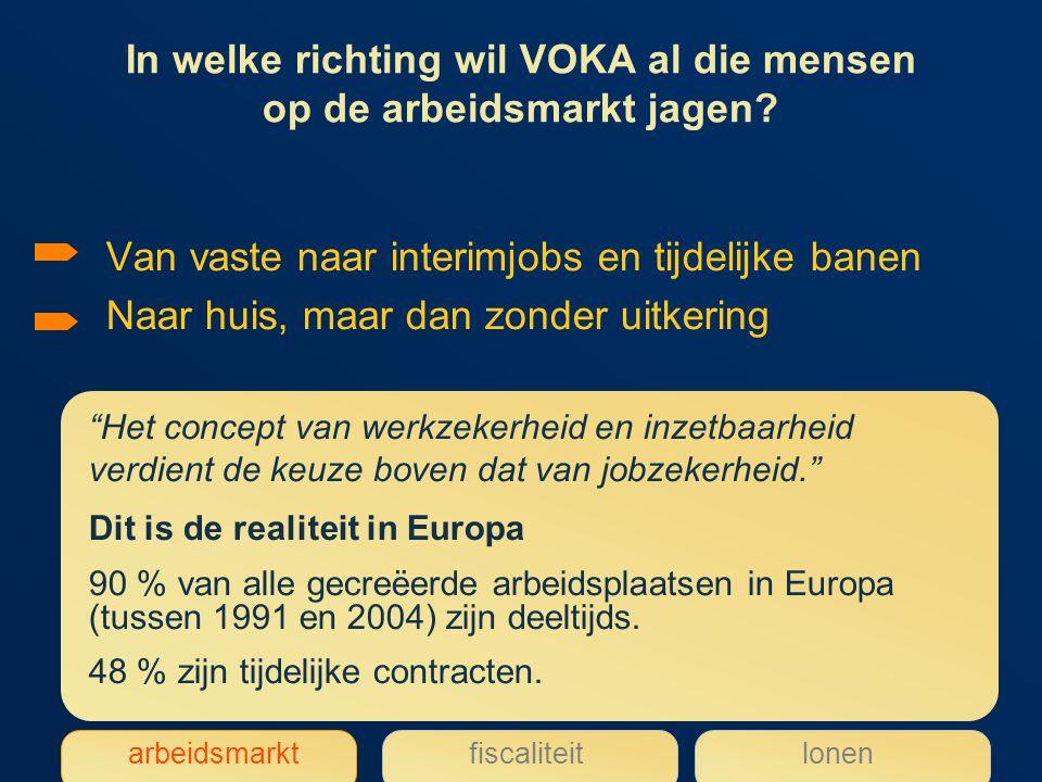 In welke richting wil VOKA al die mensen op de arbeidsmarkt jagen.