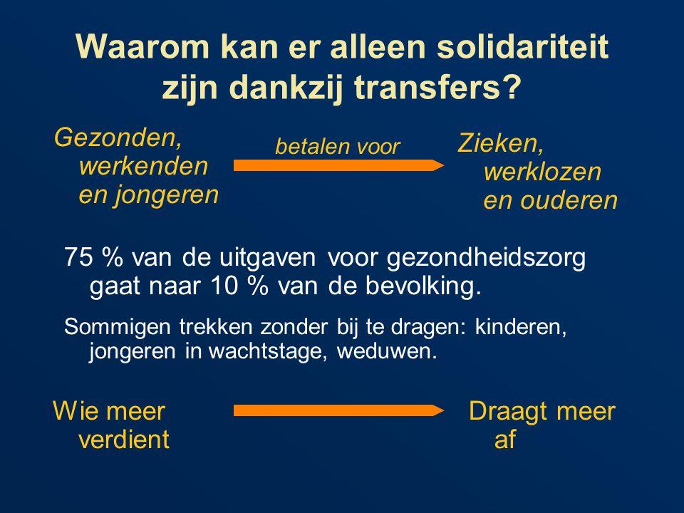 Waarom kan er alleen solidariteit zijn dankzij transfers.
